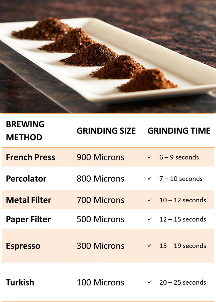 How-to-Grind-Coffee-Beans-2